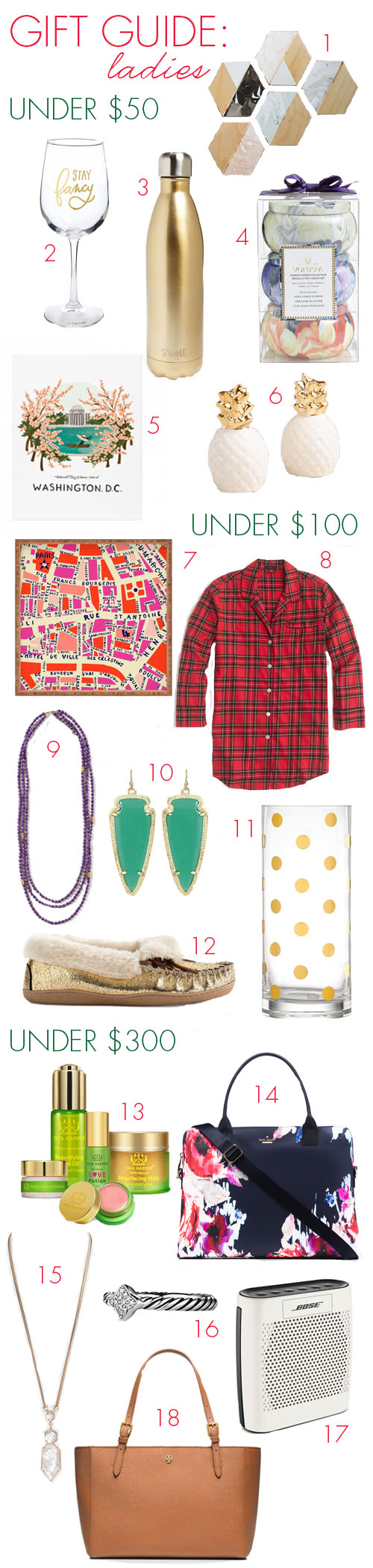 gift guide ladies 2015